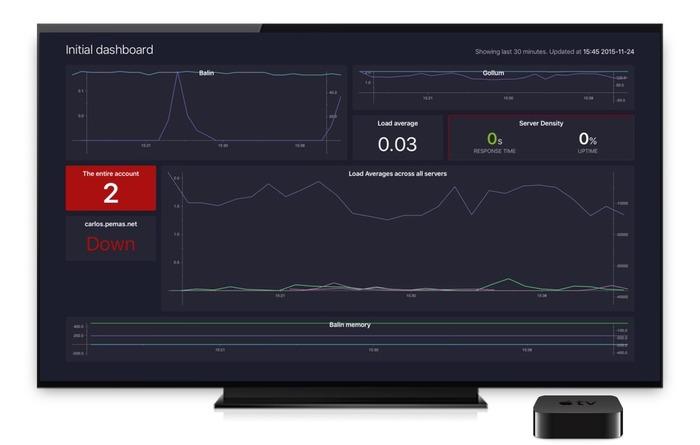 Server-Density-Server-Monitoring-for-tvOS