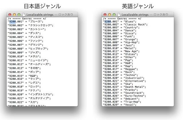 日本語ジャンルと英語ジャンル