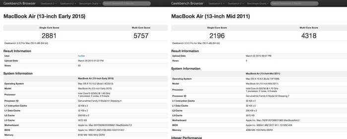 MacBook-Air-13-inch-Early-2015-Geekbench-Browser2