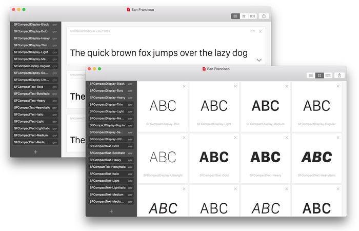 TypeCase-Display