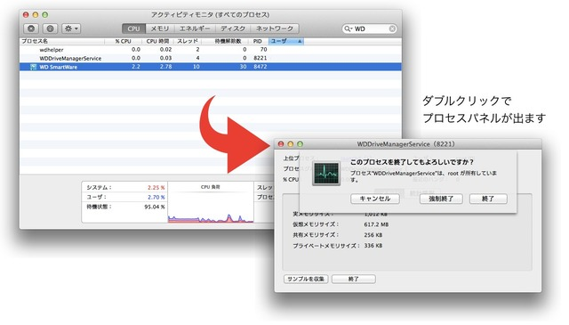 ActivityMonitorでWestern-Digital-ユーティリティを終了