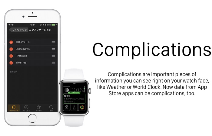 Complications-Hero2