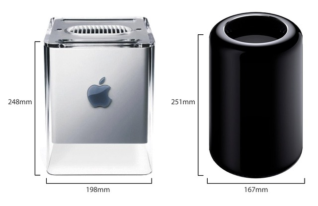 power-mac-g4-cube-vs-mac-pro-late-2013
