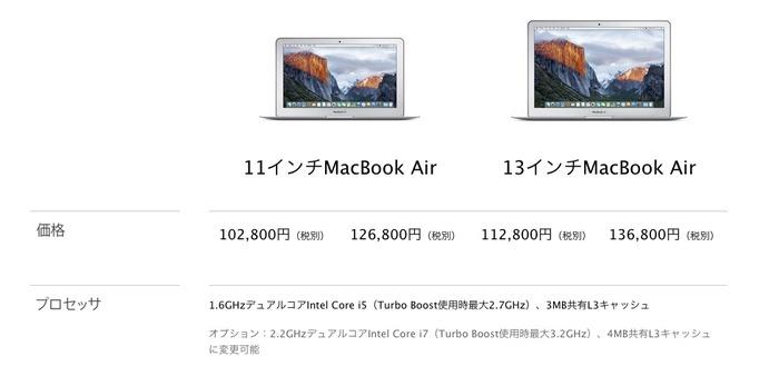 MacBook-Air-Early2015-CPU