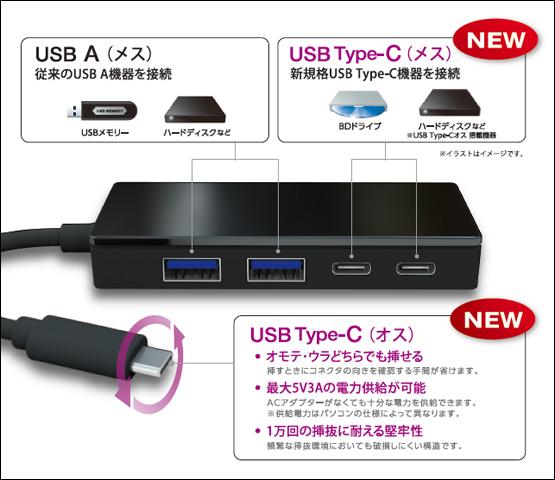 U3HC-A412B-Feature