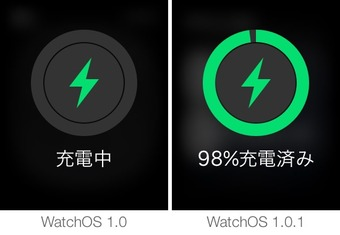 06-WatchOS-Charge2