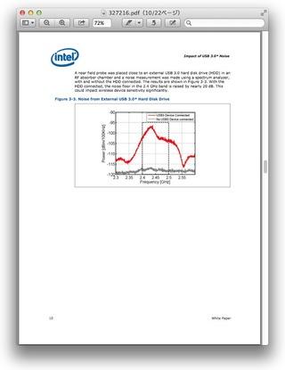 Intel-USB-Noise-whitepaper-2