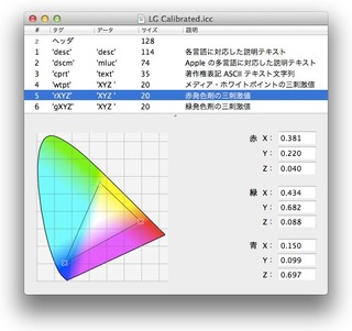 MacBook Air Mid 2011 13インチ用LG Calibrated-2