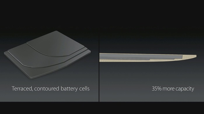 12inch-Retina-MacBook-Terraced-Battery