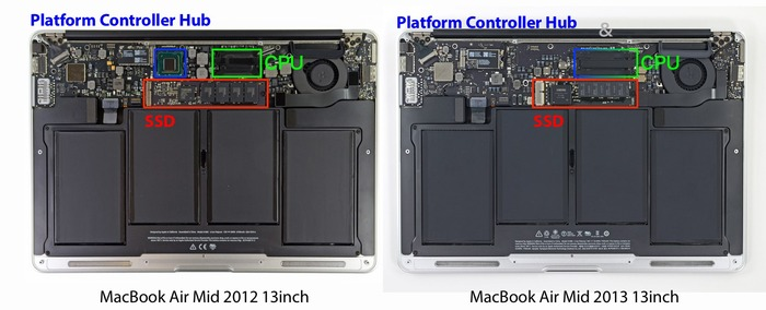 MacBook Air 2012と2013のSSD-PCH-CPUの配置