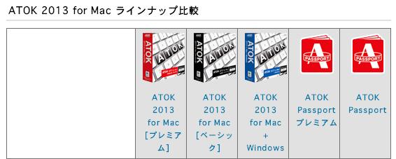 ATOK2013-ラインナップ比較表