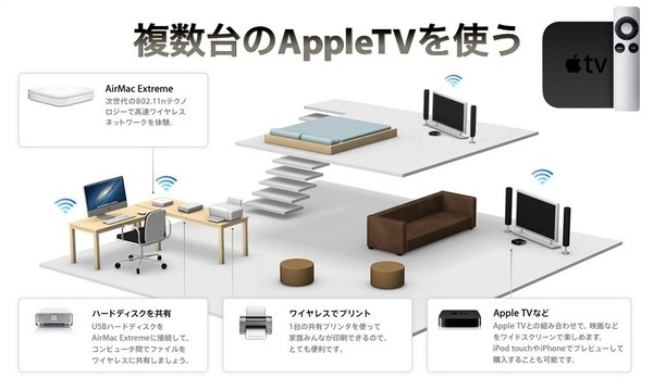 appletv-home-img4