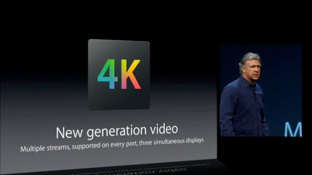 Keynote-4K