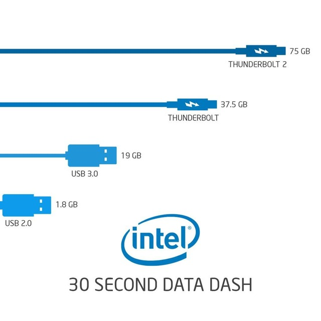 intel-thunderbolt2-key-img