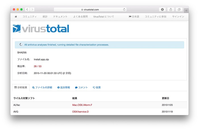 VirusTotal-All-Antivirus-Analyses-processes