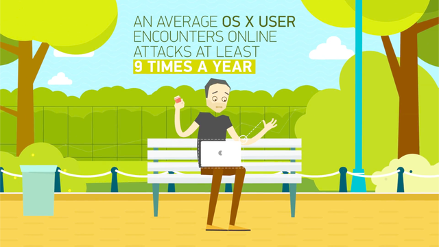 An average Mac user encountered 9 threats during the year