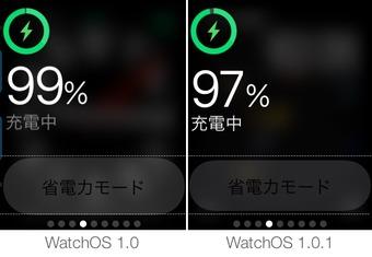 03-WatchOS-Button