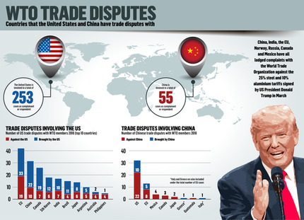 BUSINESS-US-China-trade-disputes