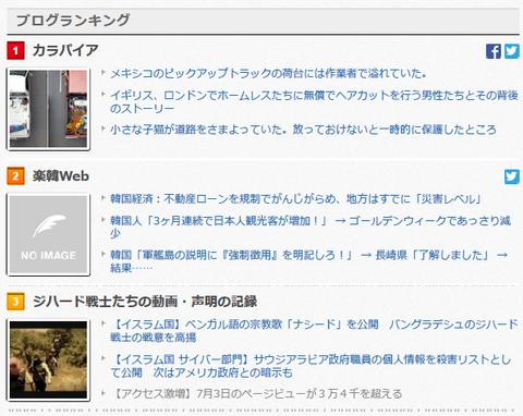 海外・翻訳ニュース ランキング