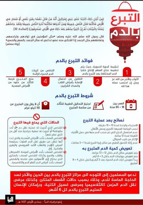 アラビア語広報誌「ナバア」で献血をしよう」と呼びかける