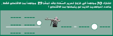 ジハード戦士と筆算