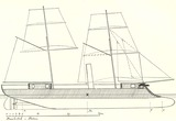 CSS_Stonewall_(1864)_Side
