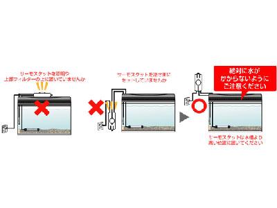 【アクアリウム】サーモスタットって水槽より上に設置しないと、やっぱダメ?