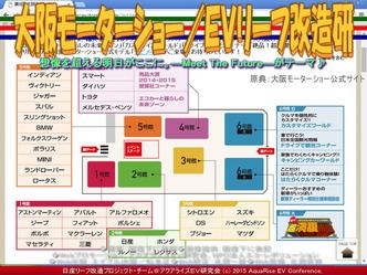 大阪モーターショー/EVリーフ改造研01