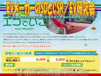 EVメーカーのSDとCSR(2)/EV研究会01