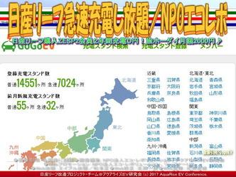 日産リーフ急速充電し放題(3)/エコレボ画像03