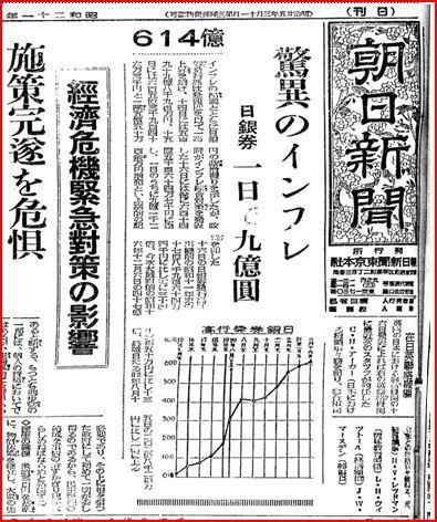 戦後インフレ