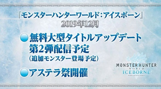 MHWI12月無料大型タイトルアップデート