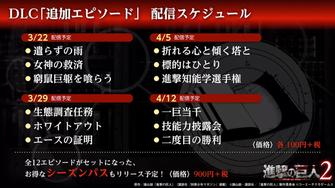 進撃の巨人2:DLC追加エピソード(1)