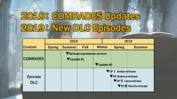 FF15:追加DLC(8)