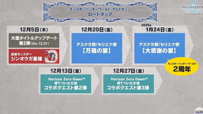 MHWアイスボーン 12月アップデート情報26