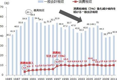 news1310_08_graph_05