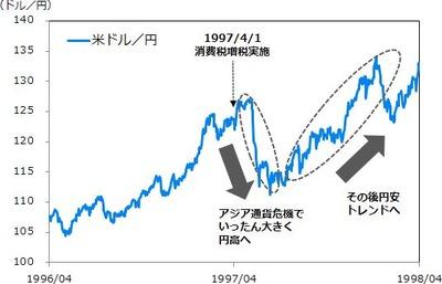 news1310_08_graph_04