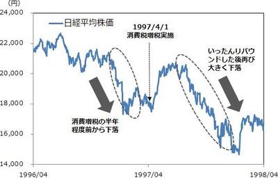 news1310_08_graph_03