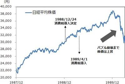 news1310_08_graph_01