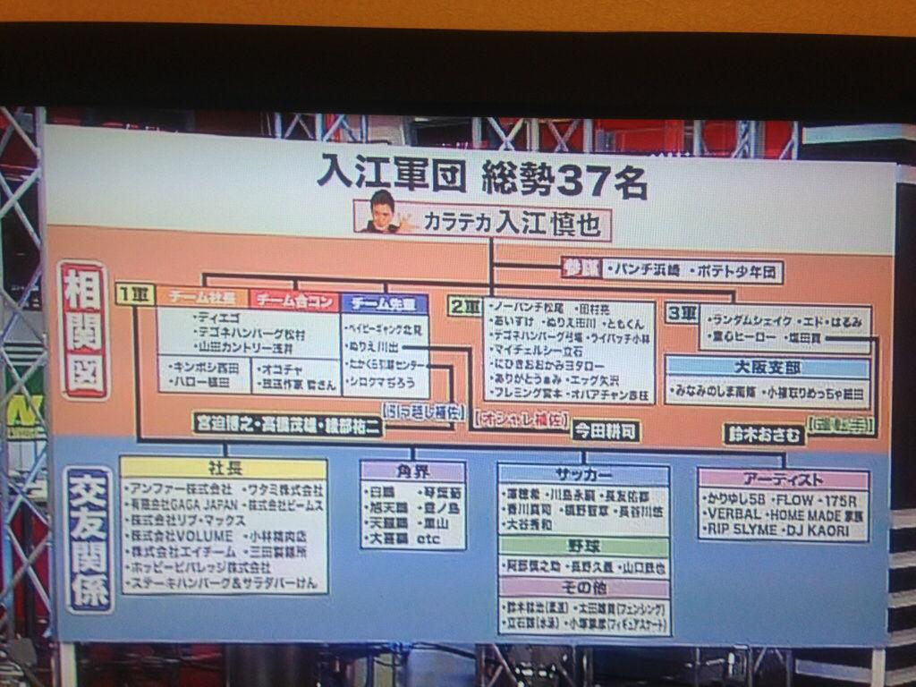 カラテカ・入江軍団のメンバー一覧がこちら #悲報