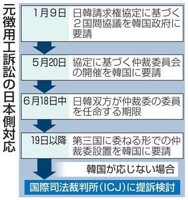 日韓関係破綻!これが日本の夜明けぜよ! #慶 |  は?困るのはお前らだぞ?