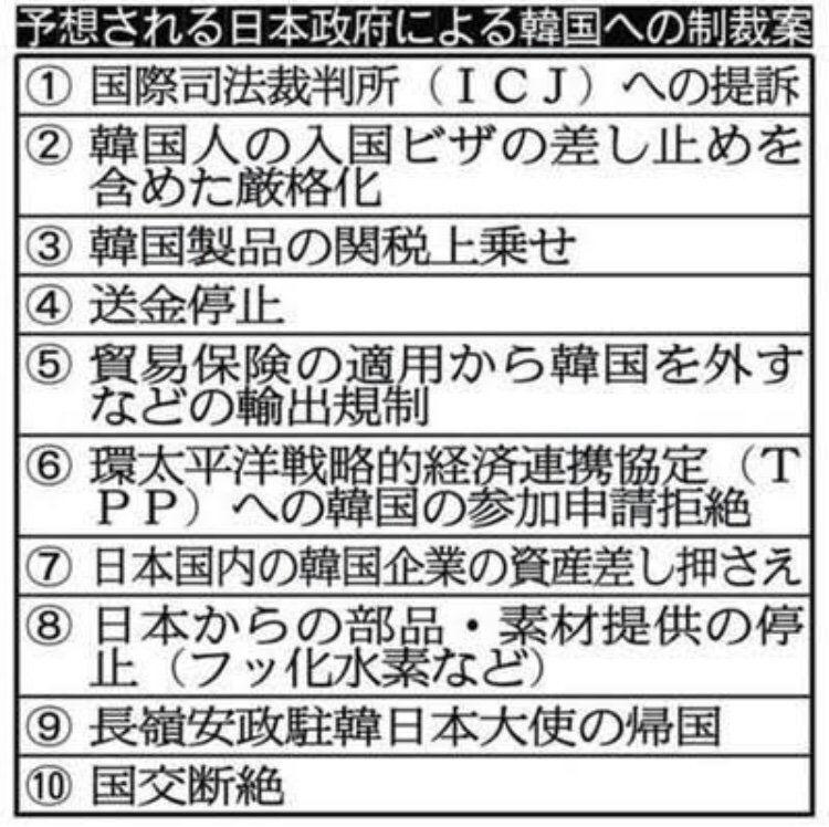 日本半導体輸出制限制裁韓国・文在寅大統領『売られたケンカは買う』
