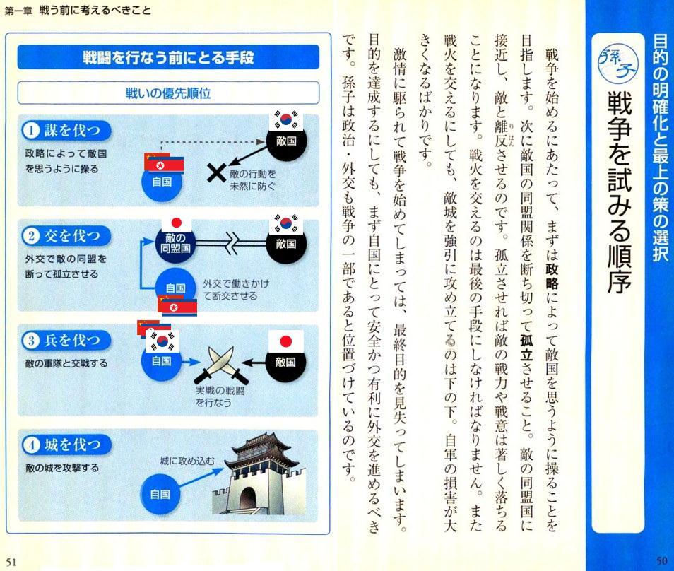 韓国軍が日本領土に上陸開始開戦レベルの事態安倍はもちろん放置 #竹島