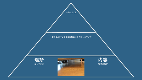 【6年家庭科】清掃・そうじの学習