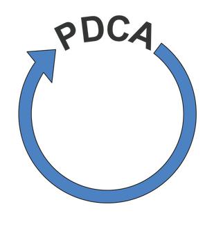 【子どもはすでに十分に良い】とPDCAサイクル