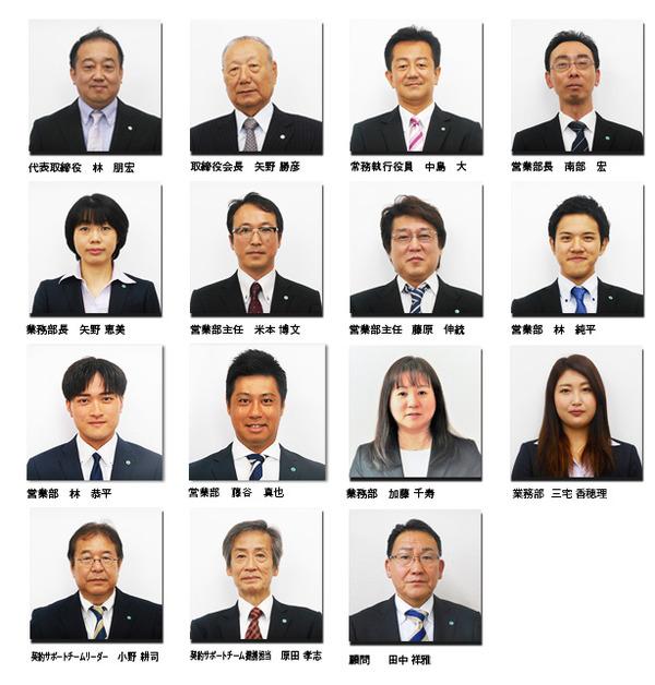 staff201910