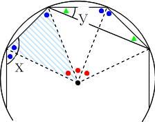正八角形の2