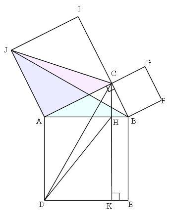 定理 の 3 平方