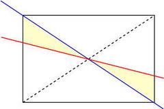 四角形の面積の2等分