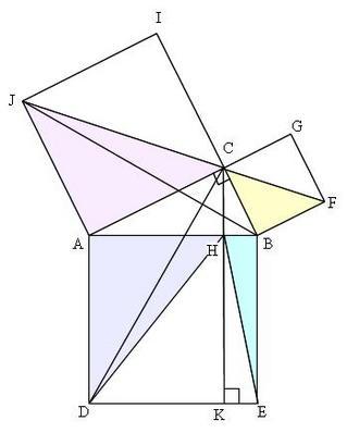 三平方の定理の証明(5)解答の目標